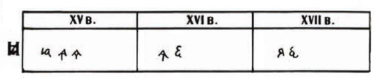 «Я — последняя буква алфавита»